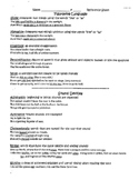Figurative Language and Sound Devices Reference Sheet