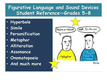 Figurative Language and Sound Devices Student Reference—Grades 5-8
