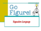 Figurative Language and Sound Devices with Examples