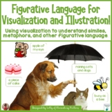 Figurative Language for Visualization and Illustration