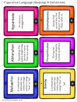Techy Figurative Language Activity Grades 3-6
