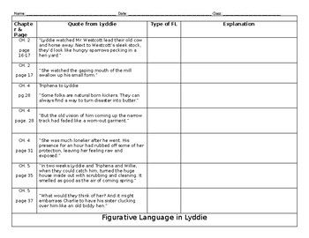 Figurative Language in Lyddie