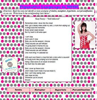 Figurative Language in Music: Katy Perry {Editable}