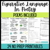 Figurative Language in Poetry - No Prep Poetry Activities and Practice