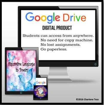 Figurative Language in Poetry Google Drive Digital Resource