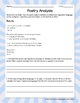 Figurative Language in Poetry: Close Reading and Poetry Analysis Worksheets