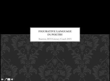 Poetry Figurative Language PowerPoint & Worksheet (Metaphor, Simile, Hyperbole)