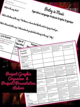 Figurative Language in Music - Project & Presentation