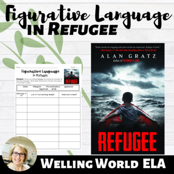 Figurative Language in Refugee