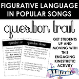Figurative Language in Songs Question Trail: Engaging Activity