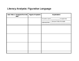 Figurative Language in Text - Analysis