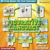Figurative Language Activities—Similes, Metaphors, Idioms, Personification, etc