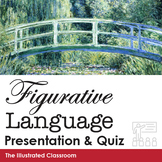Figurative Language - Figurative vs. Literal PowerPoint Pr
