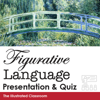 Figurative Language - Figurative vs. Literal PowerPoint Pr