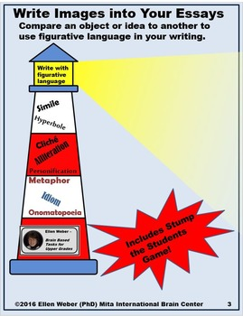 Figurative Speech Includes Stump the Student Game - CCSS Aligned