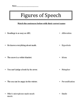 Figurative Speech Review or Quiz by Easy Ideas | TpT