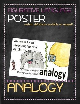 Figurative language poster: Analogy