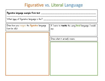 Figurative Vs Literal Language Illustration Chart By Ellies Esl World