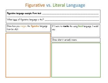 Figurative vs. Literal Language Illustration Chart