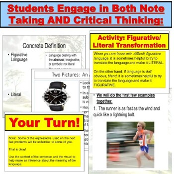 Figurative vs. Literal Lesson Plan PowerPoint