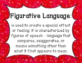 Figurative Language: Definitions and Examples Posters