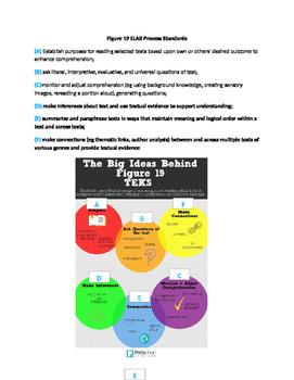 Figure 19 and Math Process Standards