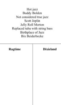 Figures of Jazz Sorting Activity
