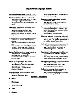 Figures of Speech Notes and Practice