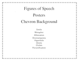 Figures of Speech Posters-Chevron Background