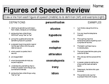 Figures of Speech Review - First Nine Lessons