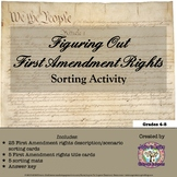 Figuring Out First Amendment Rights Card Sort
