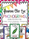 Posters For Chunks - Letter Combinations - Phonograms