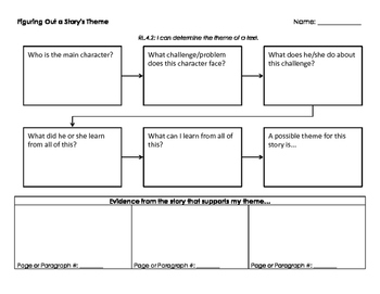 Figuring Out a Story's Theme - Scaffolded Thinking Graphic Organizer
