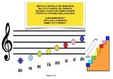 Italian: Filastrocca musicale