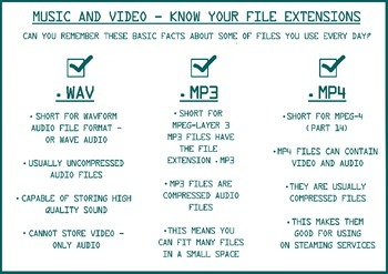 File Extensions for Audio and Video Computing - poster