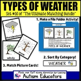 File Folder Activities For Special Education: TYPES OF WEATHER