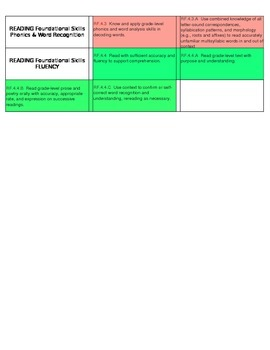 Filing Tab Labels CCSS Reading 4th Grade