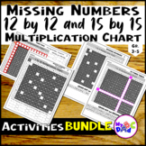 Multiplication Facts 1-12 and 1-15 Missing Numbers BUNDLE