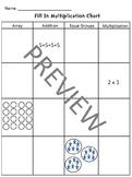 Fill In Multiplication Chart