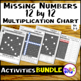 Multiplication Facts 1-12 Missing Numbers BUNDLE with TPT Easel