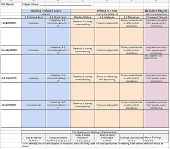 Fill-In PARCC ELA Model Content Framework for Excel and Google Spreadsheet