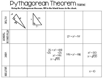 Fill In The Blank Pythagorean Theorem WS
