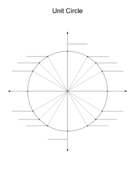 Fill In Unit Circle