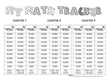 Fill in Data Math Tracker: 12 Chapters
