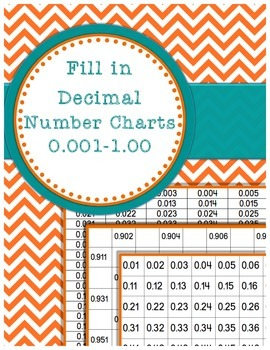 Fill in Decimal Number Charts 0.001-1 {like hundreds charts}