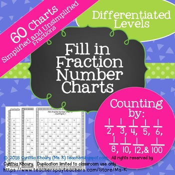 Fill in Fraction Number Charts: Counting by 1/2, 1/3, 1/4, 1/5, 1/6, 1/8, 1/10..