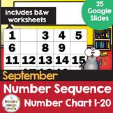 Fill in Number Chart Sequencing Math Worksheets & Google Slides Blended Learning