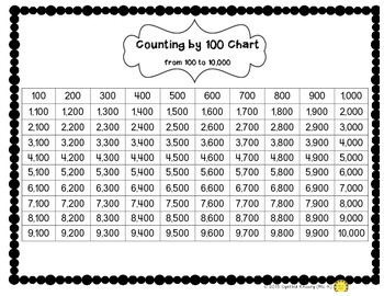 Number Chart Math Activities Counting by 100, 1,000, and 10,000 up ...