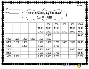 Number Chart Math Activities Counting by 100, 1,000, and 10,000 up to a Million