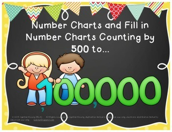 Fill in Number Math Activity Charts Counting by 500 to 100,000